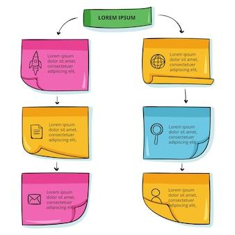 Infográficos desenhados à mão em painéis de notas
