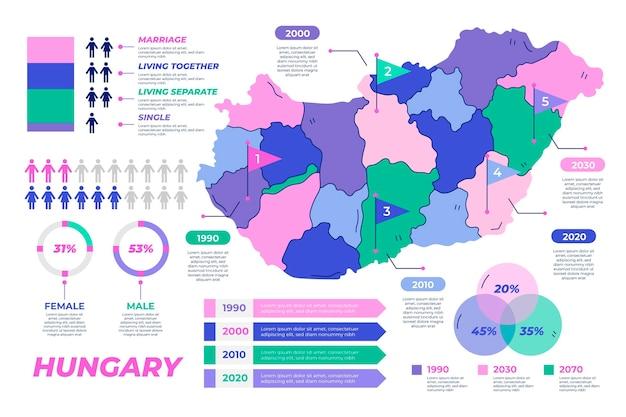 Infográficos desenhados à mão no mapa da hungria