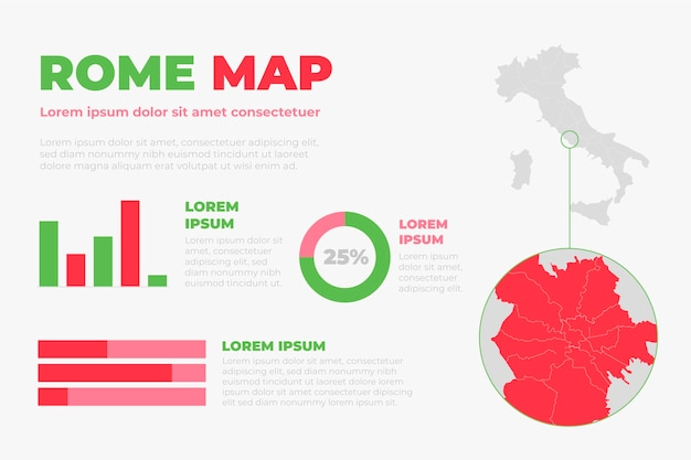 Infográficos desenhados à mão no mapa de roma