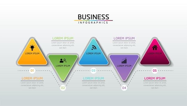 Infográficos design modelo gráfico de apresentação de informações de negócios com 5 opções ou etapas