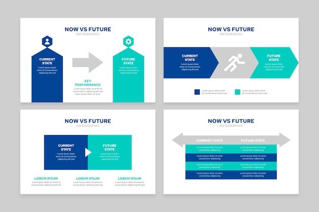 Infográficos do agora vs futuros