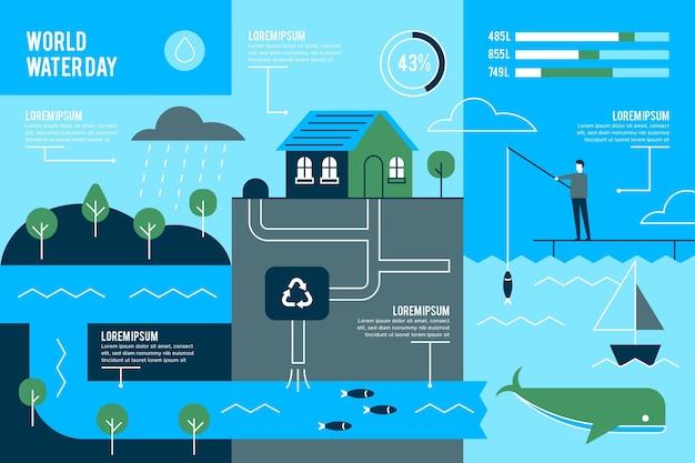 Infográficos do dia mundial da água