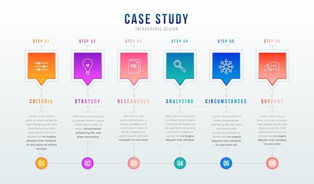 Infográficos do estudo de caso de gradiente