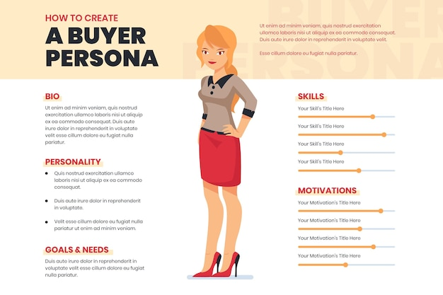 Infográficos do flat buyer persona