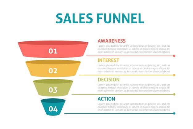 Infográficos do funil de venda com pirâmide digital de estratégia de marketing, etapas de negócios