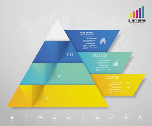 Infográficos do gráfico de pirâmide