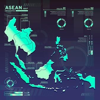 Infográficos do mapa asean