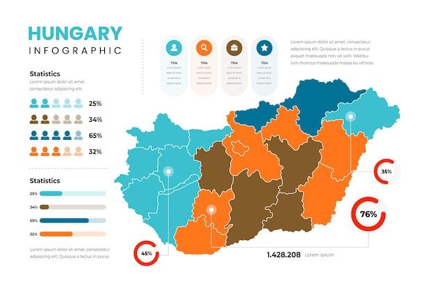 Infográficos do mapa da hungria em design plano