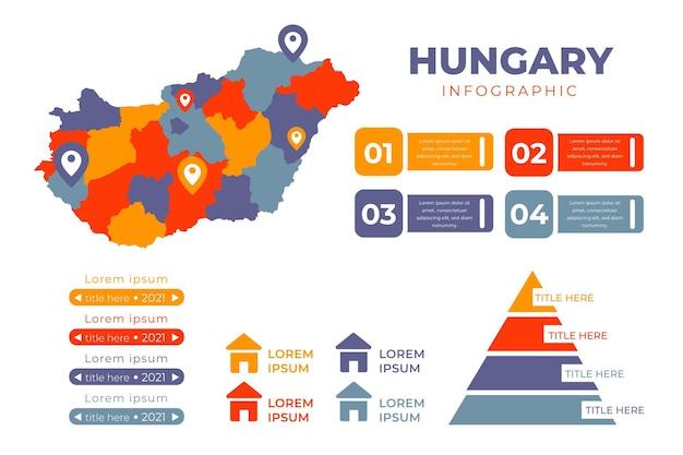 Infográficos do mapa da hungria plana