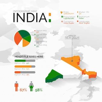 Infográficos do mapa da índia de estilo isométrico