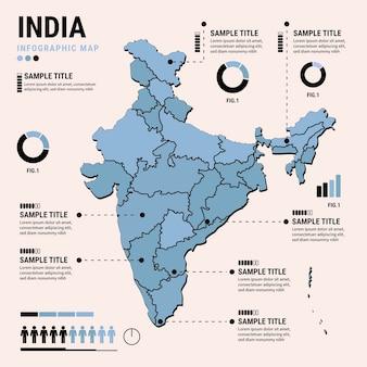 Infográficos do mapa da índia em design plano
