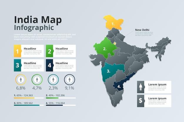 Infográficos do mapa da índia em estilo gradiente