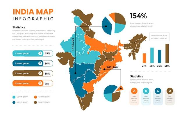 Infográficos do mapa da índia plana