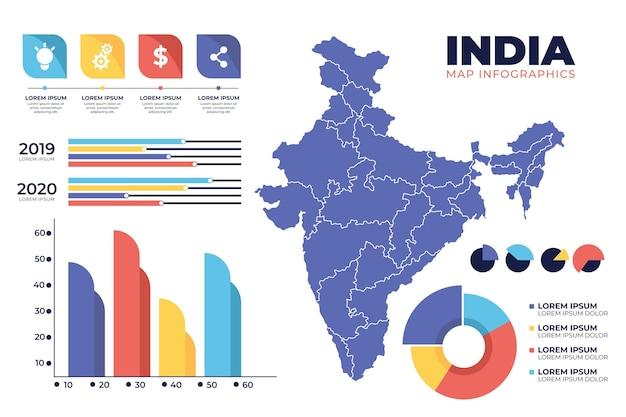 Infográficos do mapa da índia plana Vetor grátis