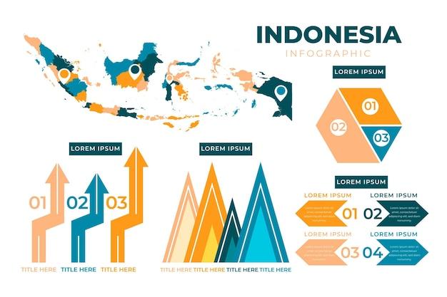 Infográficos do mapa da indonésia plana