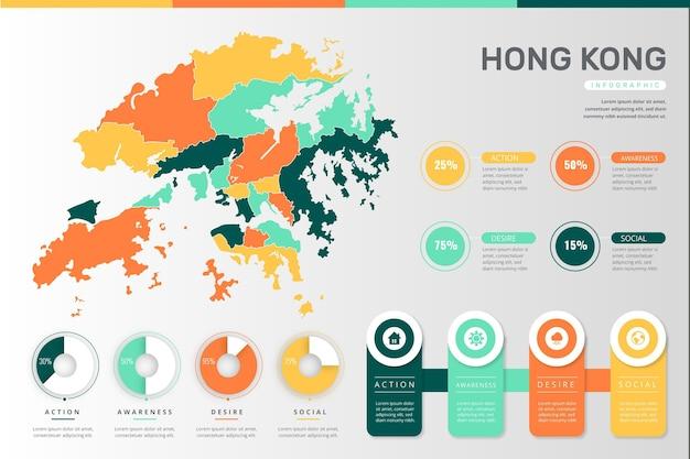 Infográficos do mapa de flat hong kong