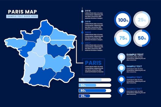 Infográficos do mapa de gradiente de paris