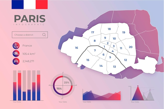 Infográficos do mapa de gradiente de paris