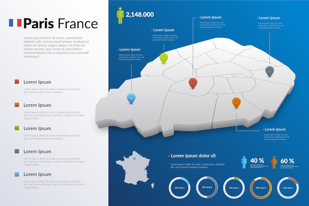 Infográficos do mapa de gradiente frança paris