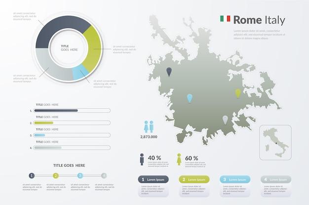 Infográficos do mapa de gradiente itália roma