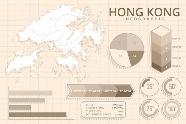 Infográficos do mapa de hong kong desenhados à mão