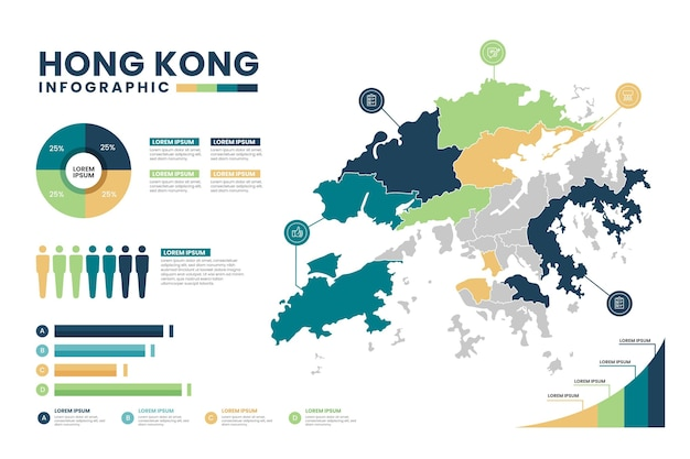 Infográficos do mapa de hong kong