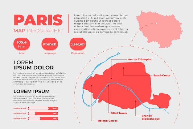 Infográficos do mapa de paris em design plano