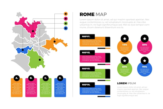 Infográficos do mapa de roma plana