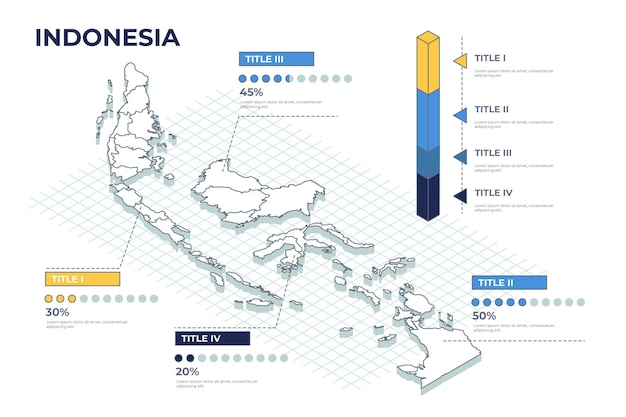 Infográficos do mapa isométrico da indonésia