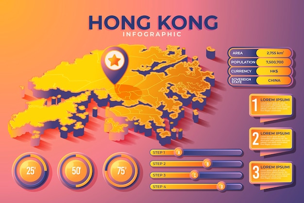 Infográficos do mapa isométrico de hong kong