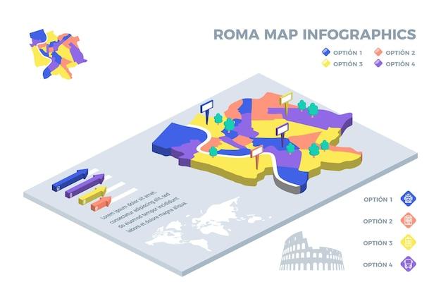 Infográficos do mapa isométrico de roma