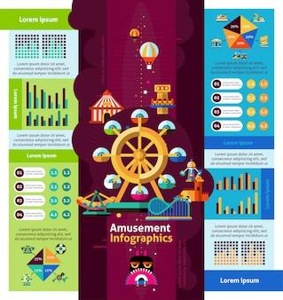 Infográficos do parque de diversões