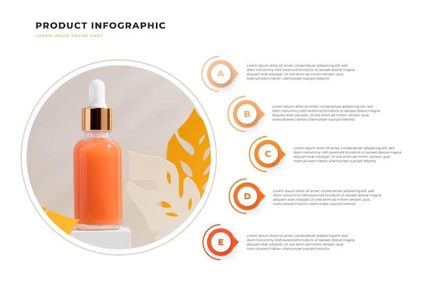 Infográficos do produto com foto