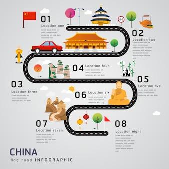 Infográficos do roteiro e da linha do tempo da rota da jornada na china
