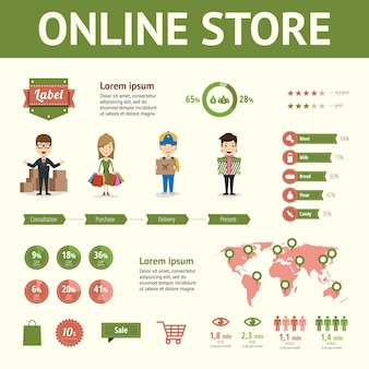 Infográficos e elementos sobre o tema do mercado e compras.
