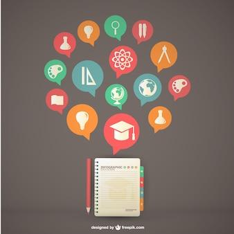 Infográficos educação