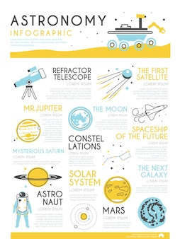 Infográficos elegantes sobre o tema astronomia