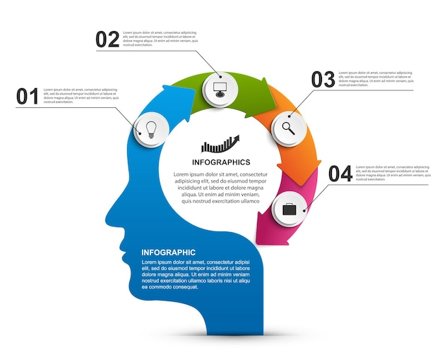Infográficos em forma de cabeça de pessoa com setas circulares. Vetor Premium