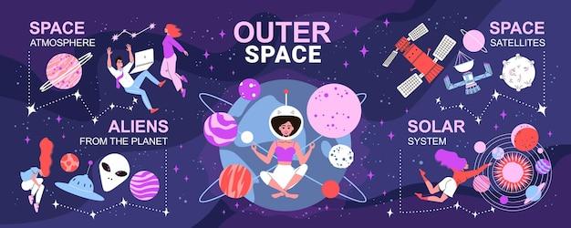Infográficos espaciais com personagens de jovens flutuando no espaço sideral com planetas