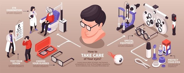 Infográficos horizontais de oftalmologia isométrica