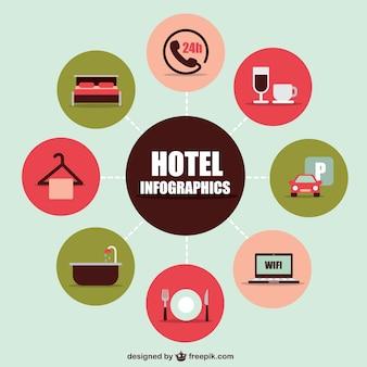 Infográficos hotel de vetor