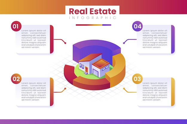 Infográficos imobiliários de estilo isométrico