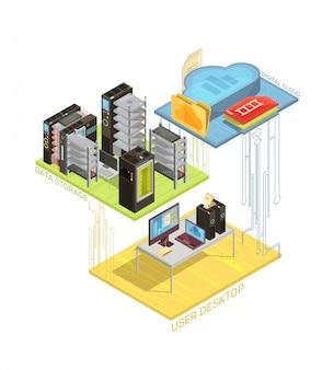 Infográficos isométricos com estação de trabalho do usuário, nuvem digital e servidores para armazenamento de dados na ilustração vetorial de fundo branco