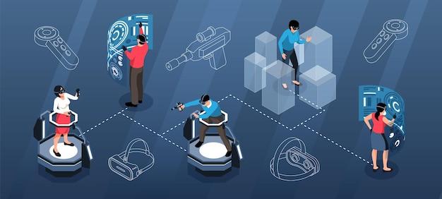 Infográficos isométricos com personagens humanos e dispositivos de realidade virtual