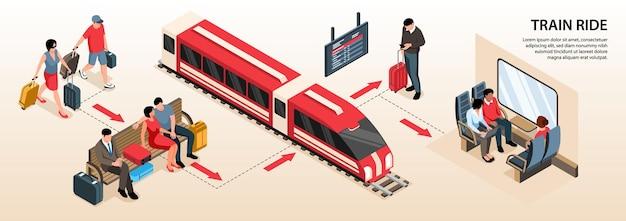 Infográficos isométricos com trem e pessoas esperando na estação ferroviária