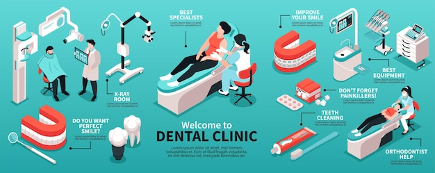 Infográficos isométricos dantist com ilustração de equipamentos de clínica odontológica