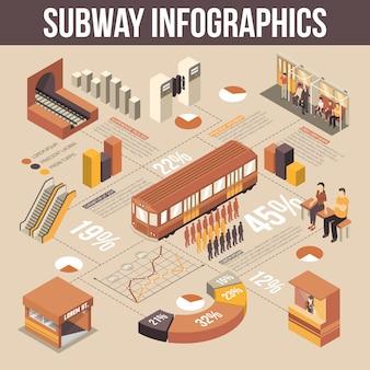 Infográficos isométricos de metrô