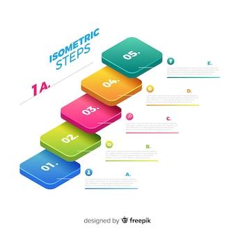Infográficos isométricos passos fundo