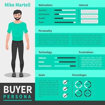 Infográficos lineares da persona do comprador com o homem