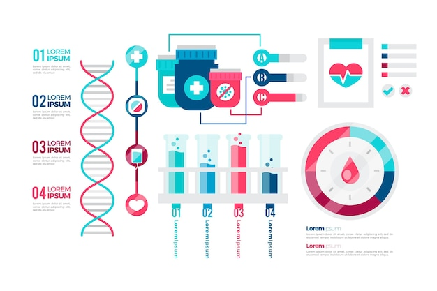 Infográficos médicos de design plano colorido